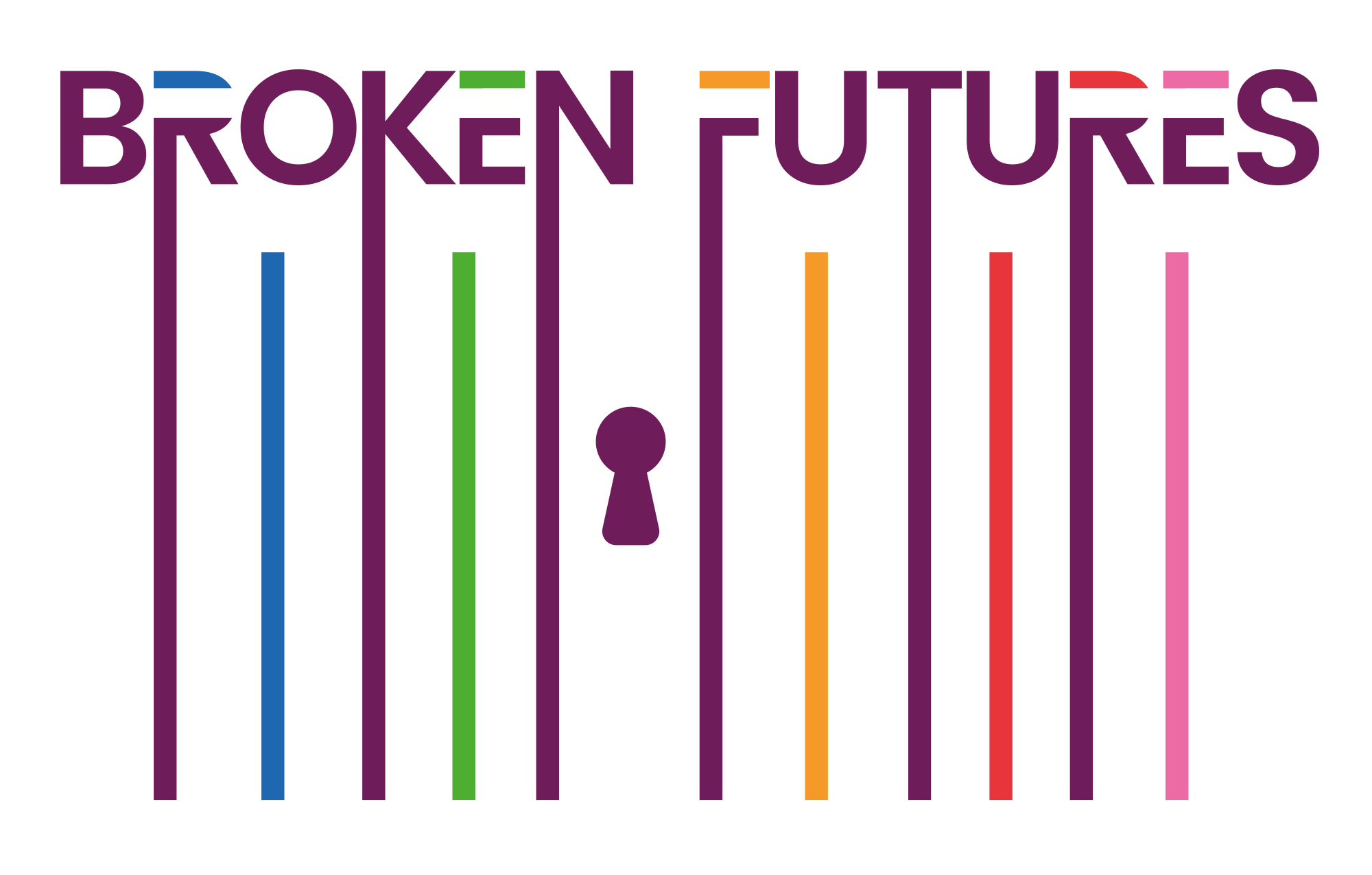 Broken Futures